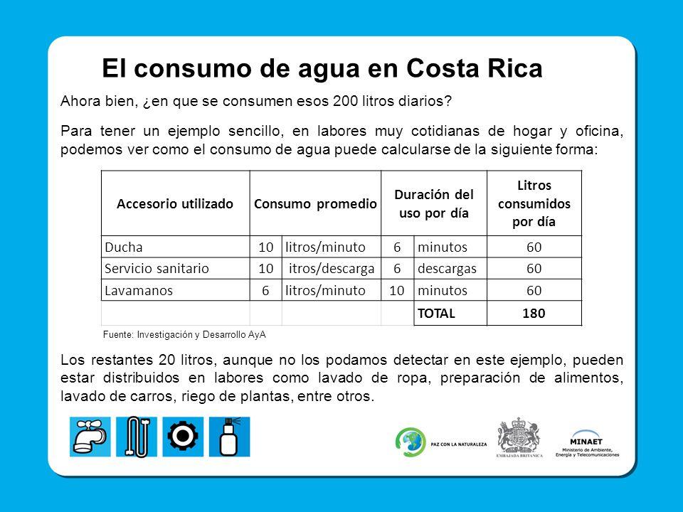 El consumo de agua en Costa Rica Accesorio utilizadoConsumo promedio Duración del uso por día Litros consumidos por día Ducha10litros/minuto6minutos60 Servicio sanitario10 itros/descarga6descargas60 Lavamanos6litros/minuto10minutos60 TOTAL180 Ahora bien, ¿en que se consumen esos 200 litros diarios.