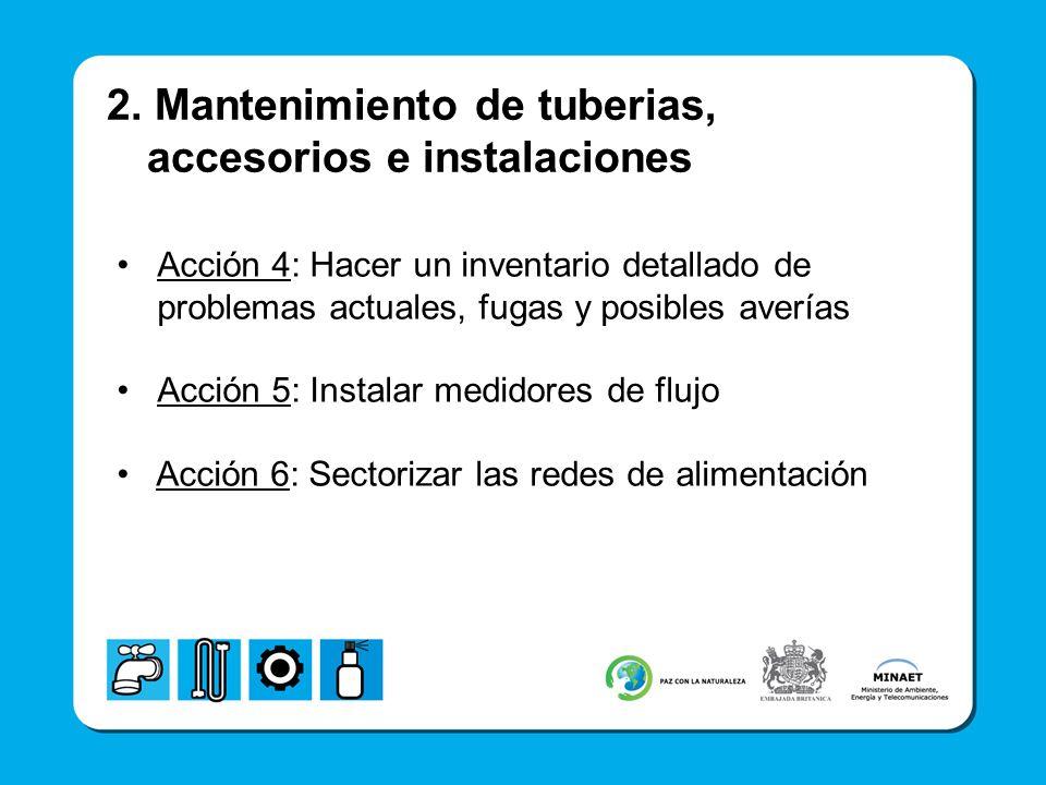 2. Mantenimiento de tuberias, accesorios e instalaciones Acción 4: Hacer un inventario detallado de problemas actuales, fugas y posibles averías Acció