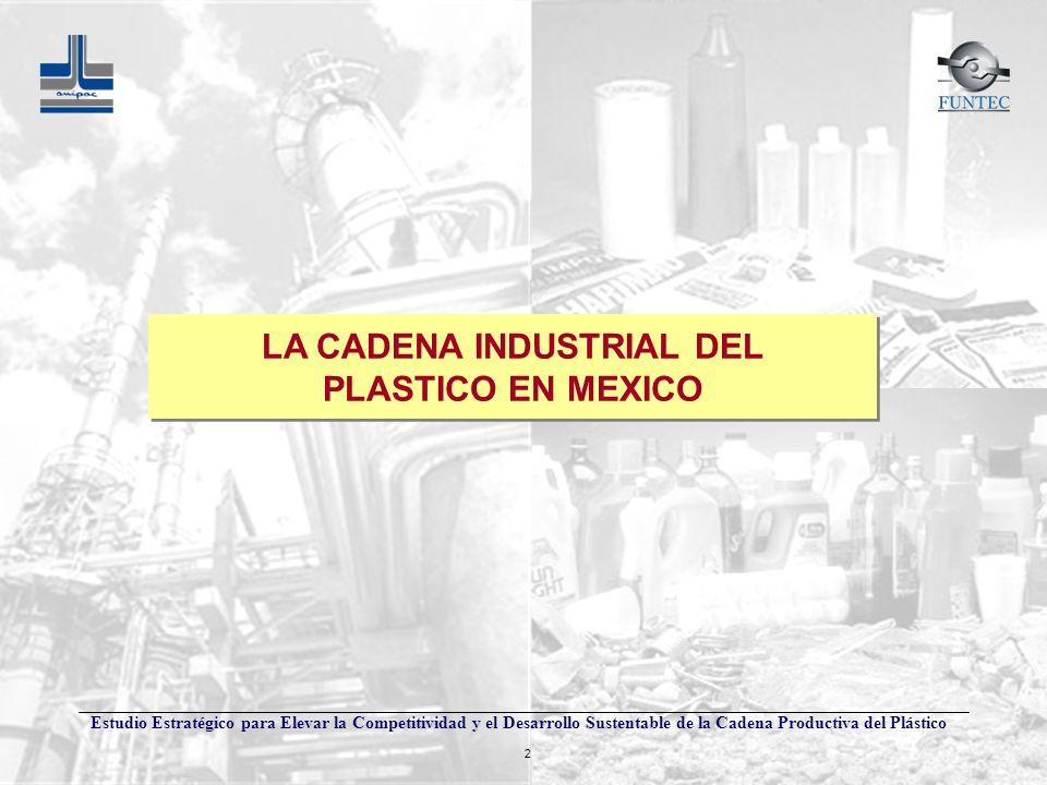 Estudio Estratégico para Elevar la Competitividad y el Desarrollo Sustentable de la Cadena Productiva del Plástico 2 LA CADENA INDUSTRIAL DEL PLASTICO