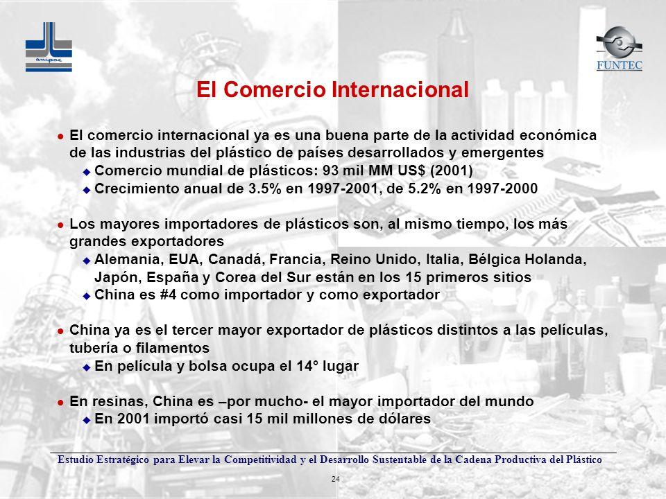 Estudio Estratégico para Elevar la Competitividad y el Desarrollo Sustentable de la Cadena Productiva del Plástico 24 El Comercio Internacional l El c
