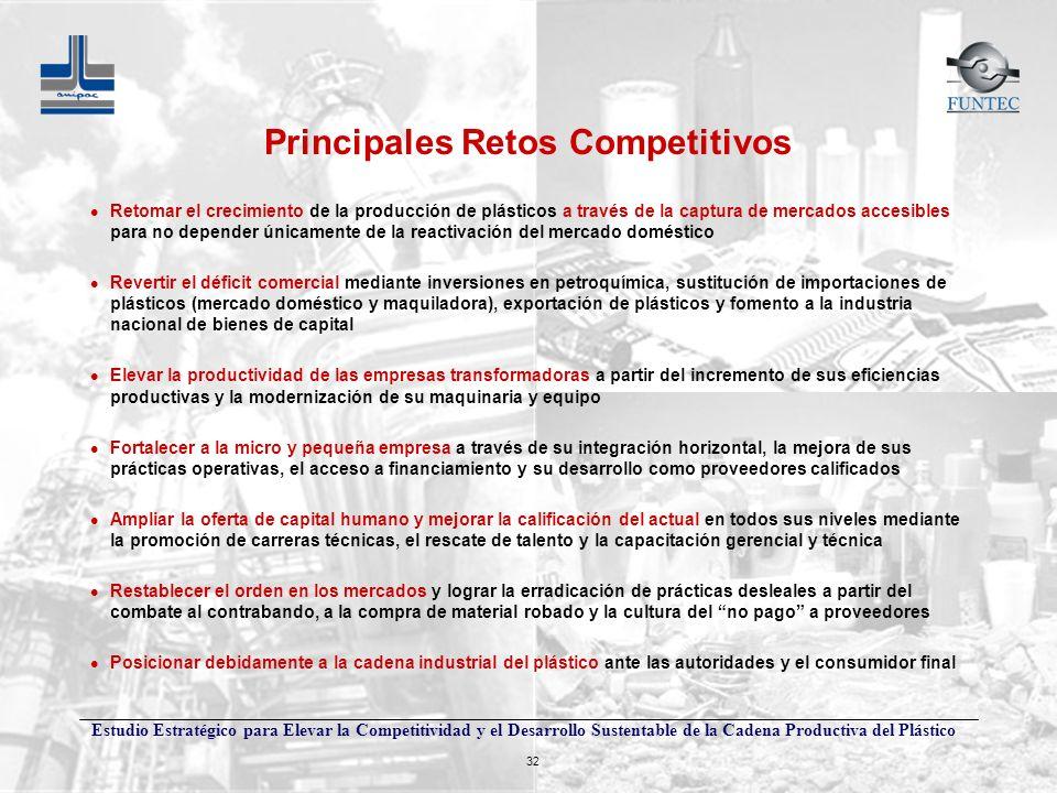 Estudio Estratégico para Elevar la Competitividad y el Desarrollo Sustentable de la Cadena Productiva del Plástico 32 Principales Retos Competitivos l