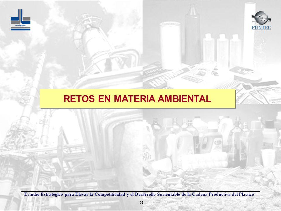 Estudio Estratégico para Elevar la Competitividad y el Desarrollo Sustentable de la Cadena Productiva del Plástico 38 RETOS EN MATERIA AMBIENTAL