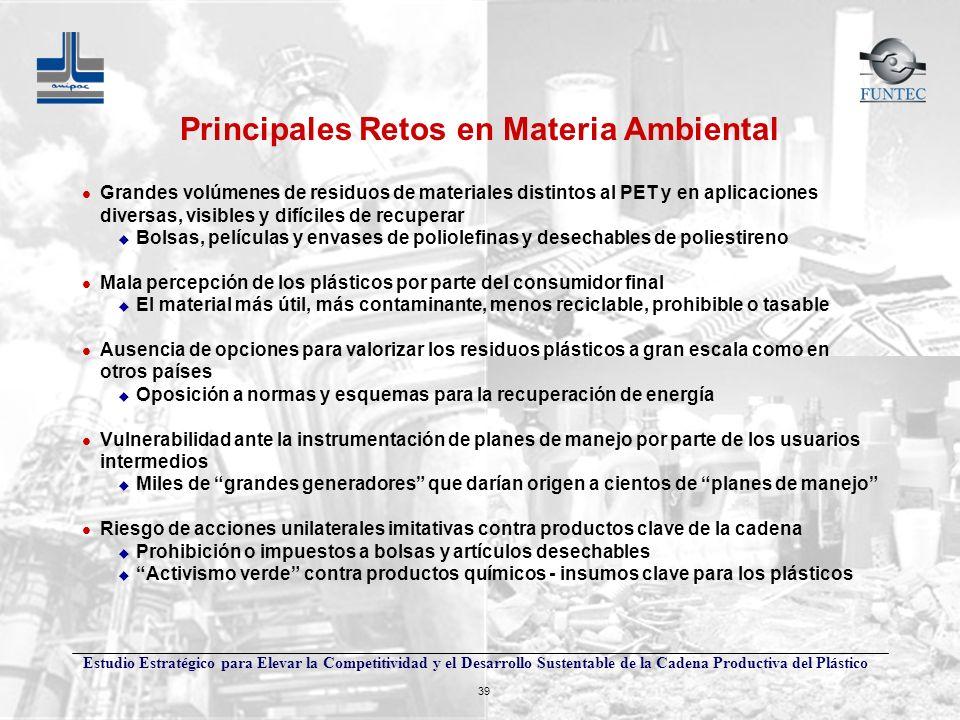 Estudio Estratégico para Elevar la Competitividad y el Desarrollo Sustentable de la Cadena Productiva del Plástico 39 Principales Retos en Materia Amb