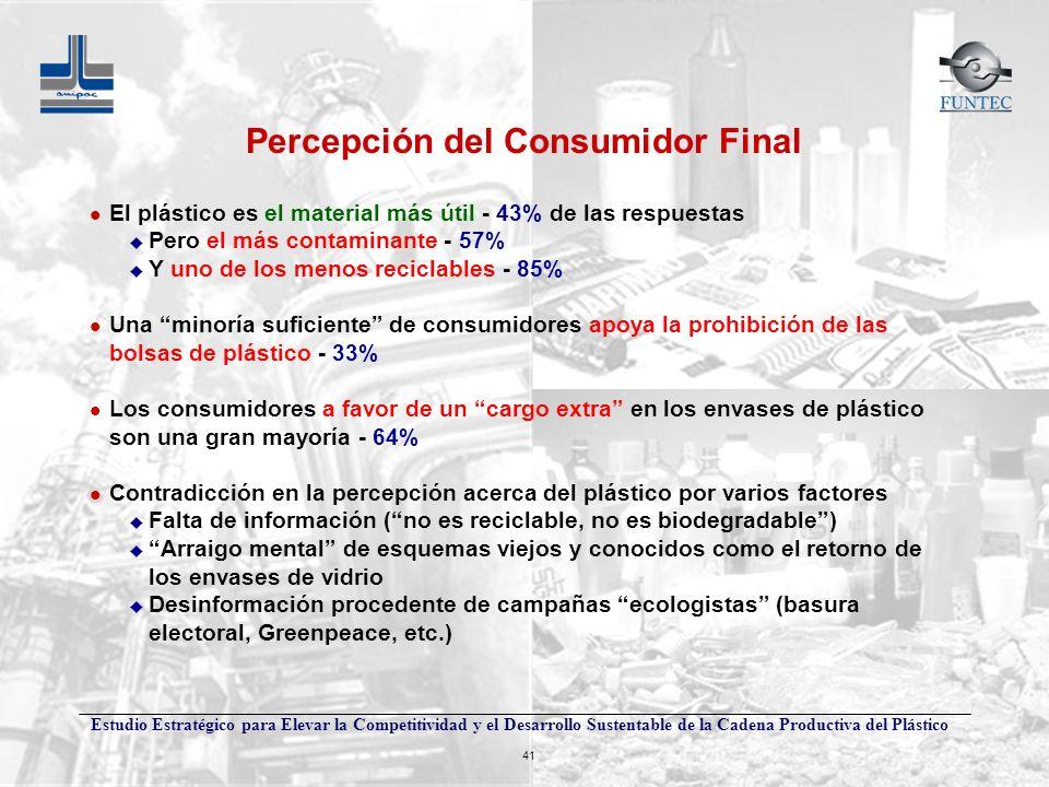 Estudio Estratégico para Elevar la Competitividad y el Desarrollo Sustentable de la Cadena Productiva del Plástico 41 Percepción del Consumidor Final