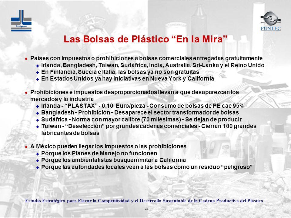 Estudio Estratégico para Elevar la Competitividad y el Desarrollo Sustentable de la Cadena Productiva del Plástico 44 Las Bolsas de Plástico En la Mir