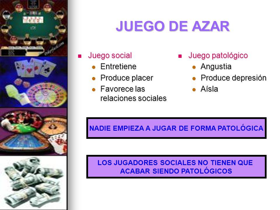 CARACTERISTICASLUDÓPATAJUGADOR SOCIALJUGADOR PROFESIONAL MODO DE JUEGO AISLADOACOMPAÑADOACOMPAÑADO DURACIÓN ILIMITADALIMITADALIMITADO MOTIVACIÓN RECUPERAR PÉRDIDAS EMOCIÓN / GANANCIAS MODO DE VIDA CONTROL SOBRE LA APUESTA NOSISI PÉRDIDASNO PREVISTASPREVISTASPREVISTAS FIN DEL JUEGOCUANDO PIERDE TODO EL DINERO PREDETERMINADA RELACION: DIVERSION / EMOCION PREDETERMINADA RELACION GANANCIAS / PERDIDAS TIPO DE JUEGOAZARAZAR / ENVITEENVITE PREMIOINMEDIATO INMEDIATO / APLAZADO MEDIO / APLAZADO TIPOS DE JUGADORES