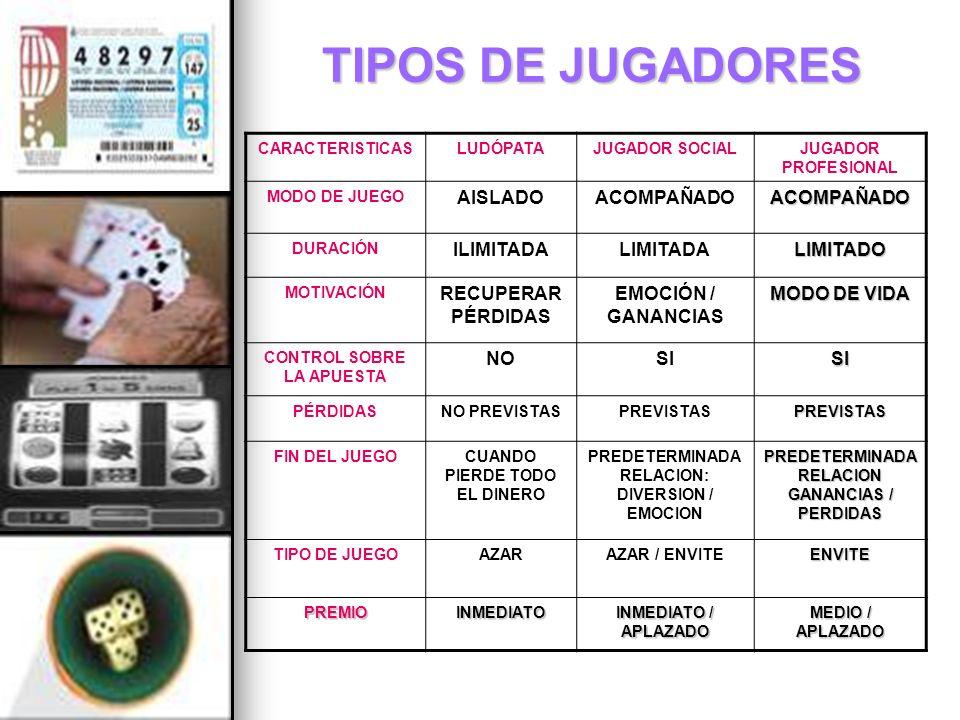 CIFRAS DE JUEGO EN LA RIOJA TIPO DE JUEGO CANTIDADES JUGADAS (MILLONES) CASINOS BINGOS MAQUINAS B LOTERIA NACIONAL LOTERIA PRIMITIVA BONO LOTO QUINIELA EUROMILLON CUPON DE LA O.N.C.E.