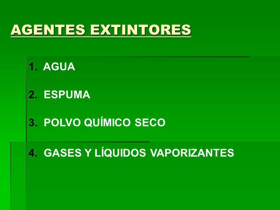 AGENTES EXTINTORES 1. AGUA 2. ESPUMA 3. POLVO QUÍMICO SECO 4. GASES Y LÍQUIDOS VAPORIZANTES