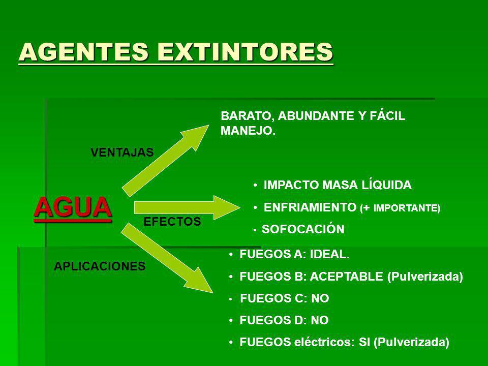 AGENTES EXTINTORES AGUA BARATO, ABUNDANTE Y FÁCIL MANEJO. EFECTOS IMPACTO MASA LÍQUIDA ENFRIAMIENTO ( + IMPORTANTE) SOFOCACIÓN APLICACIONES FUEGOS A: