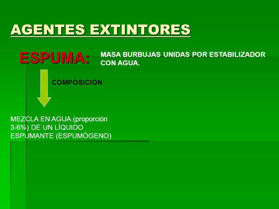 AGENTES EXTINTORES ESPUMA: MASA BURBUJAS UNIDAS POR ESTABILIZADOR CON AGUA. COMPOSICIÓN MEZCLA EN AGUA (proporción 3-6%) DE UN LÍQUIDO ESPUMANTE (ESPU