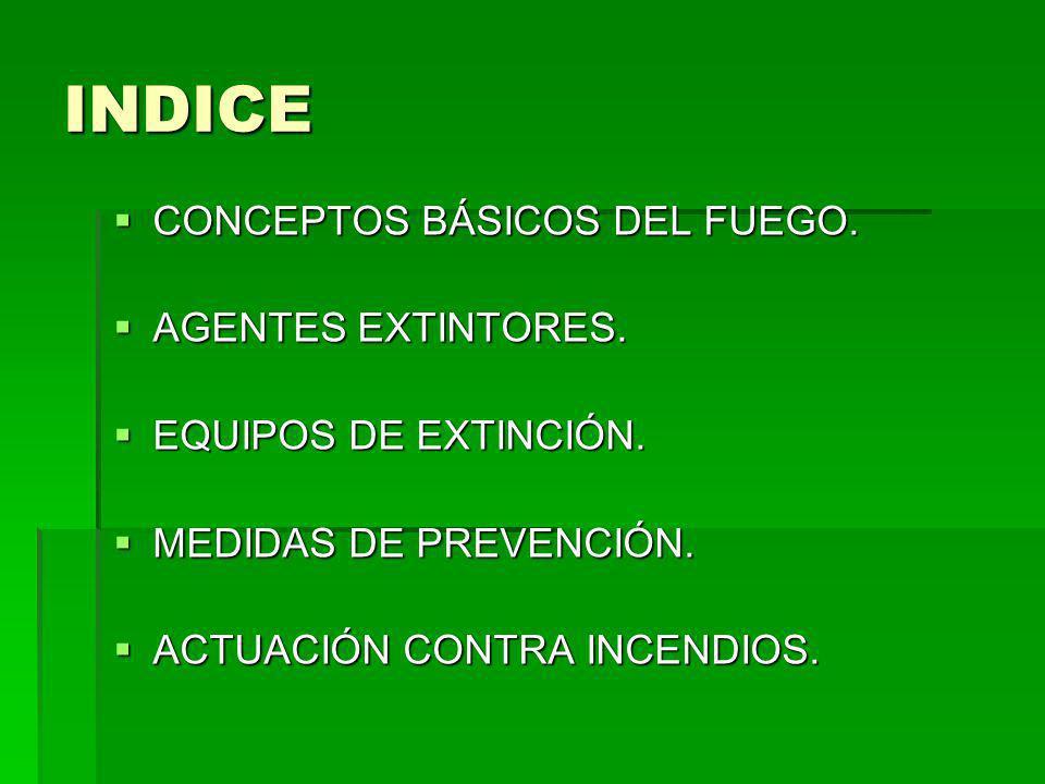 INDICE CONCEPTOS BÁSICOS DEL FUEGO. CONCEPTOS BÁSICOS DEL FUEGO. AGENTES EXTINTORES. AGENTES EXTINTORES. EQUIPOS DE EXTINCIÓN. EQUIPOS DE EXTINCIÓN. M