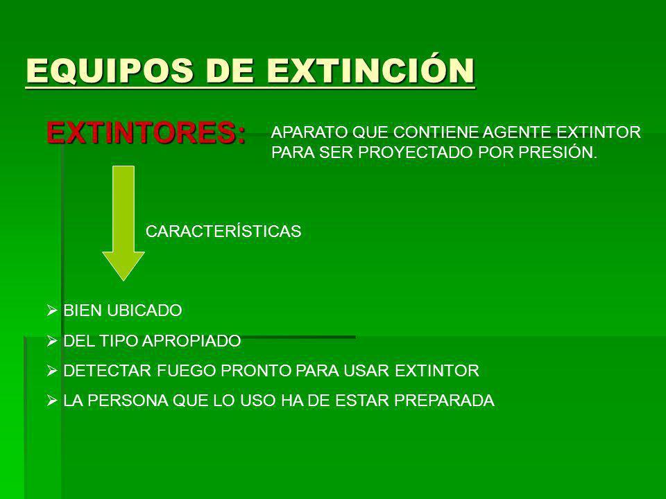 EQUIPOS DE EXTINCIÓN EXTINTORES: APARATO QUE CONTIENE AGENTE EXTINTOR PARA SER PROYECTADO POR PRESIÓN. CARACTERÍSTICAS BIEN UBICADO DEL TIPO APROPIADO