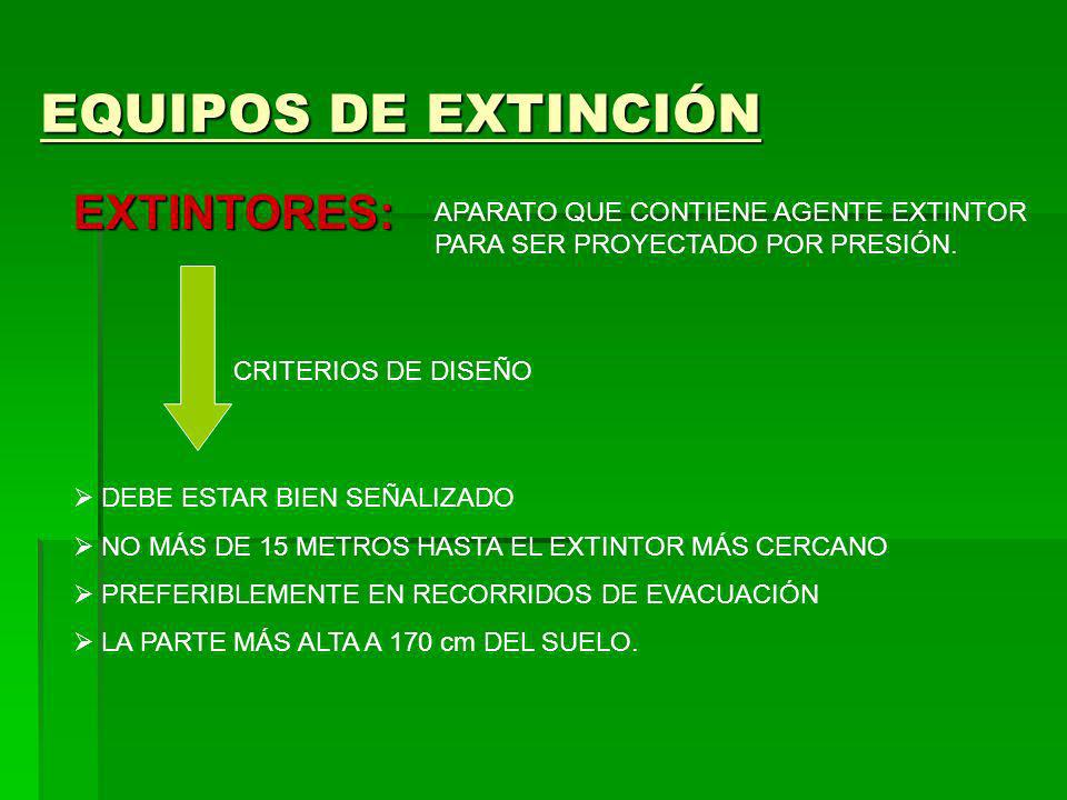 EQUIPOS DE EXTINCIÓN EXTINTORES: APARATO QUE CONTIENE AGENTE EXTINTOR PARA SER PROYECTADO POR PRESIÓN. CRITERIOS DE DISEÑO DEBE ESTAR BIEN SEÑALIZADO