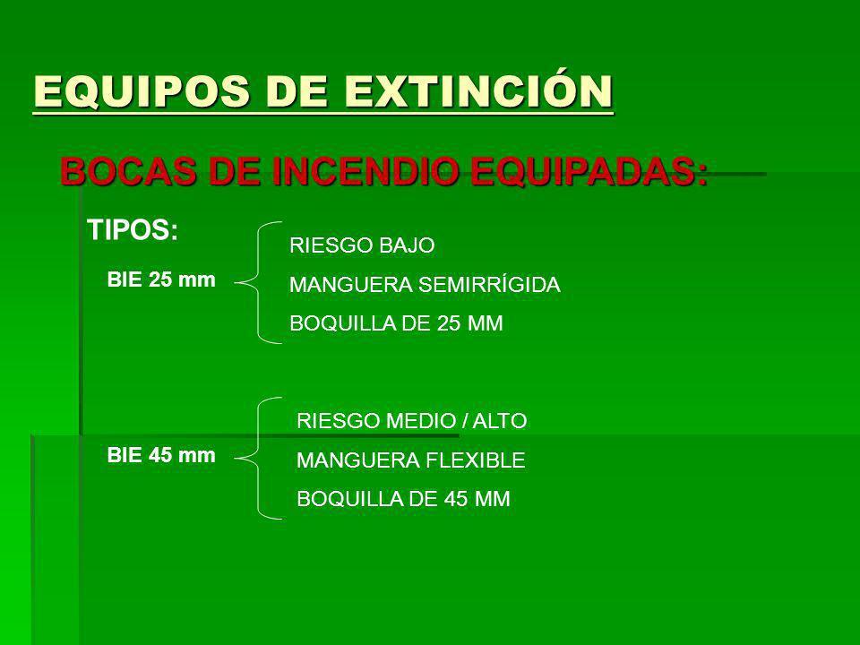 EQUIPOS DE EXTINCIÓN BOCAS DE INCENDIO EQUIPADAS: TIPOS: BIE 25 mm RIESGO BAJO MANGUERA SEMIRRÍGIDA BOQUILLA DE 25 MM BIE 45 mm RIESGO MEDIO / ALTO MA