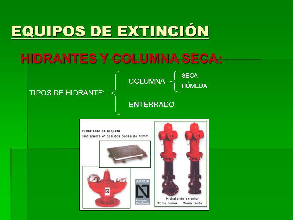EQUIPOS DE EXTINCIÓN HIDRANTES Y COLUMNA SECA: TIPOS DE HIDRANTE: COLUMNA ENTERRADO SECA HÚMEDA