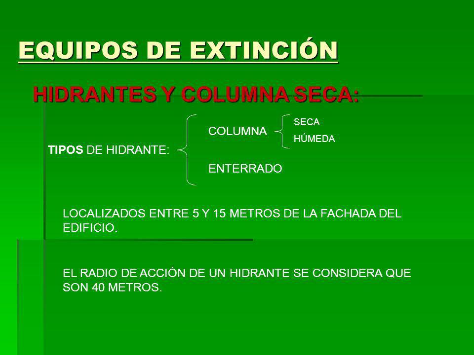 EQUIPOS DE EXTINCIÓN HIDRANTES Y COLUMNA SECA: TIPOS DE HIDRANTE: COLUMNA ENTERRADO SECA HÚMEDA LOCALIZADOS ENTRE 5 Y 15 METROS DE LA FACHADA DEL EDIF