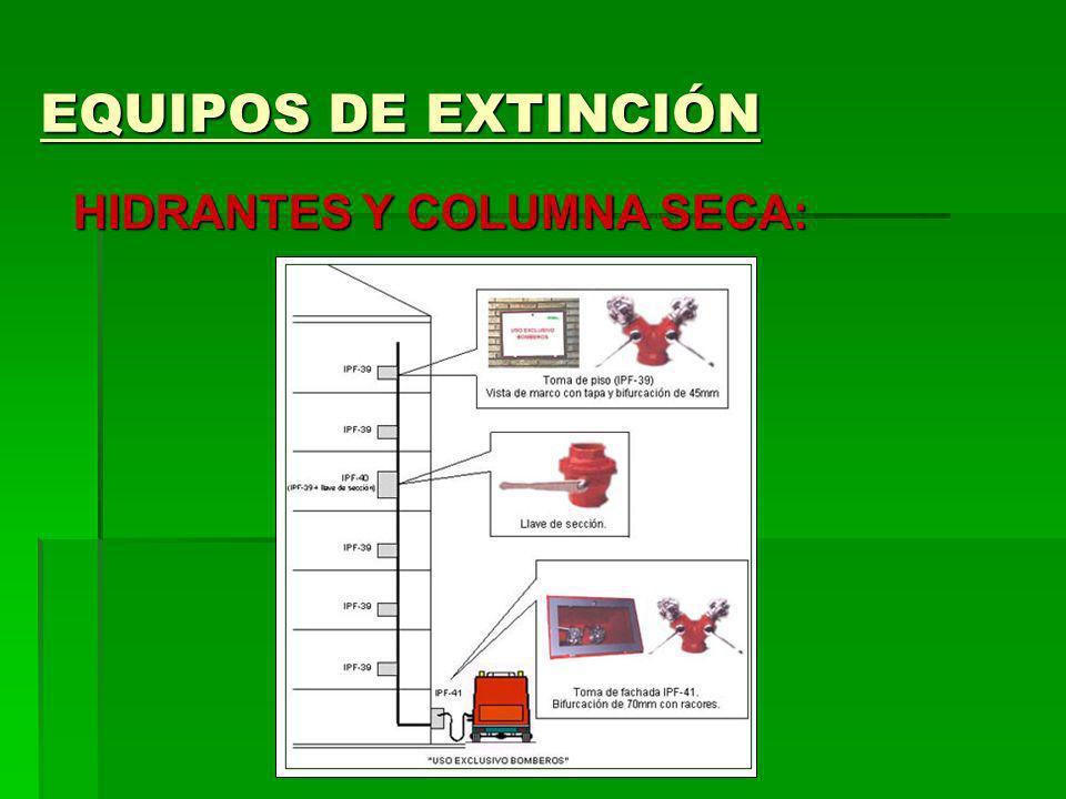 EQUIPOS DE EXTINCIÓN HIDRANTES Y COLUMNA SECA: