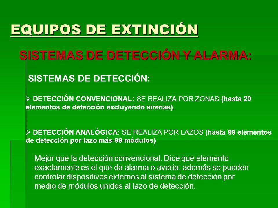 EQUIPOS DE EXTINCIÓN SISTEMAS DE DETECCIÓN Y ALARMA: SISTEMAS DE DETECCIÓN: DETECCIÓN CONVENCIONAL: SE REALIZA POR ZONAS (hasta 20 elementos de detecc