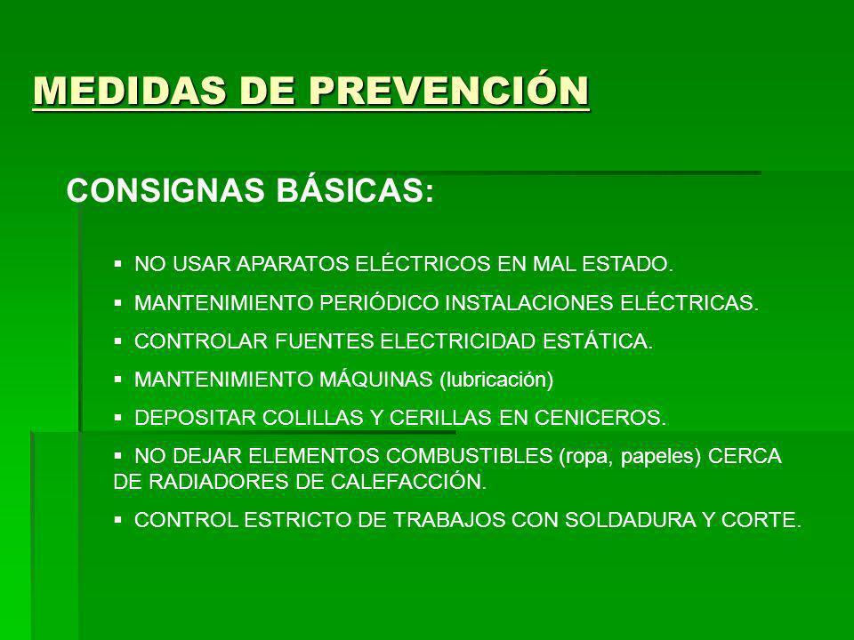 MEDIDAS DE PREVENCIÓN CONSIGNAS BÁSICAS: NO USAR APARATOS ELÉCTRICOS EN MAL ESTADO. MANTENIMIENTO PERIÓDICO INSTALACIONES ELÉCTRICAS. CONTROLAR FUENTE