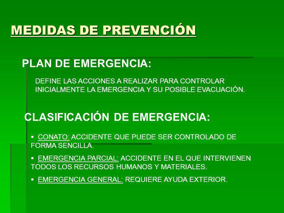 MEDIDAS DE PREVENCIÓN PLAN DE EMERGENCIA: CONATO: ACCIDENTE QUE PUEDE SER CONTROLADO DE FORMA SENCILLA. EMERGENCIA PARCIAL: ACCIDENTE EN EL QUE INTERV