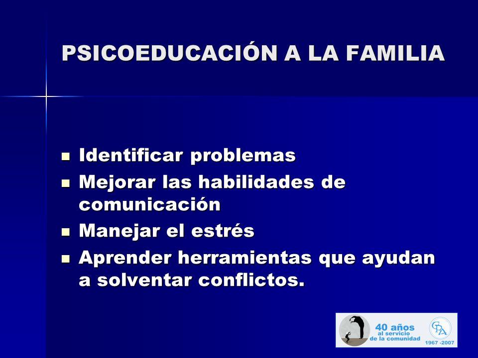 PSICOEDUCACIÓN A LA FAMILIA Identificar problemas Identificar problemas Mejorar las habilidades de comunicación Mejorar las habilidades de comunicación Manejar el estrés Manejar el estrés Aprender herramientas que ayudan a solventar conflictos.