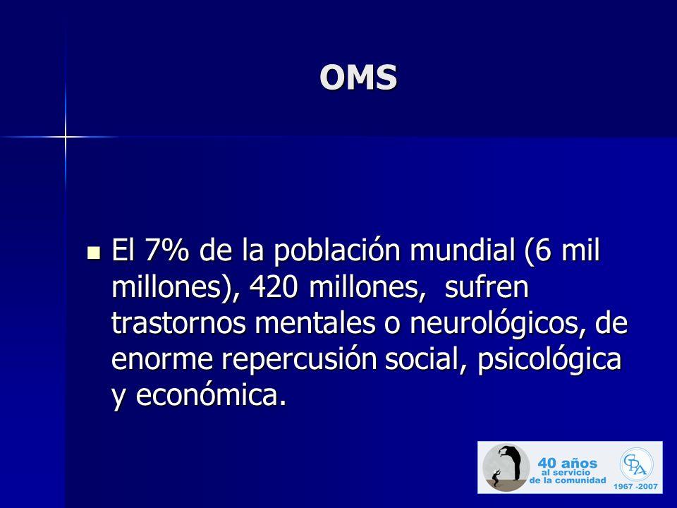 OMS El 7% de la población mundial (6 mil millones), 420 millones, sufren trastornos mentales o neurológicos, de enorme repercusión social, psicológica y económica.