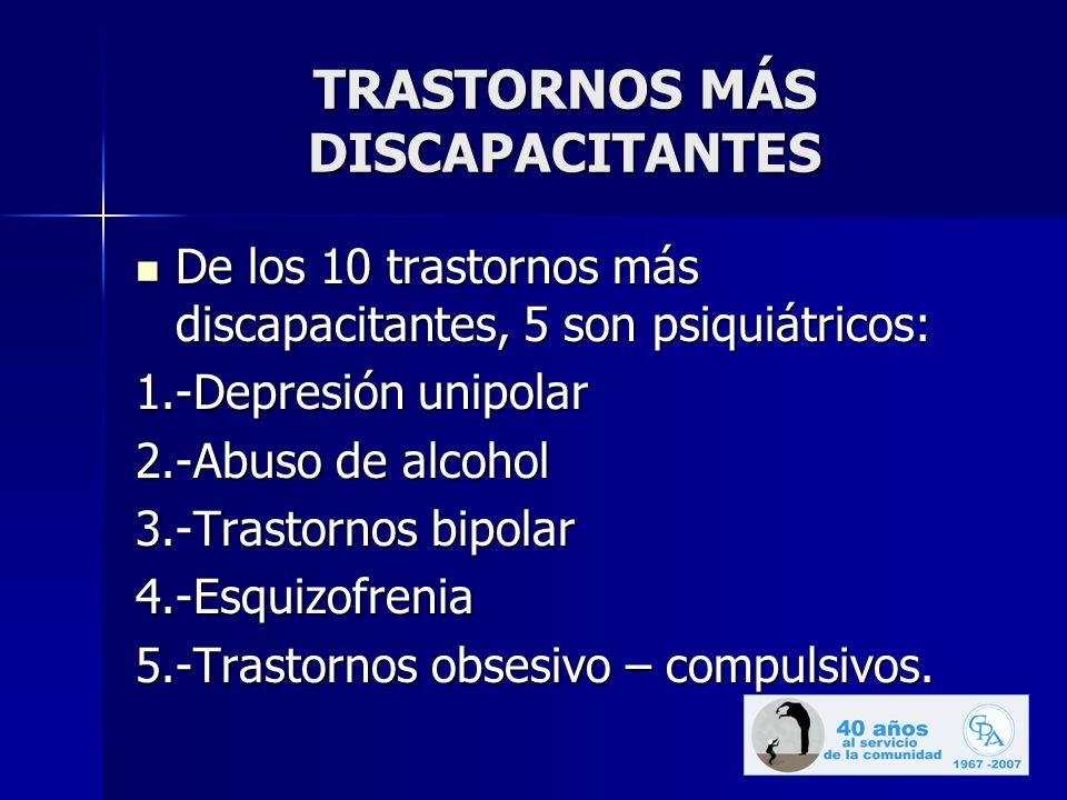 TRASTORNOS MÁS DISCAPACITANTES De los 10 trastornos más discapacitantes, 5 son psiquiátricos: De los 10 trastornos más discapacitantes, 5 son psiquiátricos: 1.-Depresión unipolar 2.-Abuso de alcohol 3.-Trastornos bipolar 4.-Esquizofrenia 5.-Trastornos obsesivo – compulsivos.
