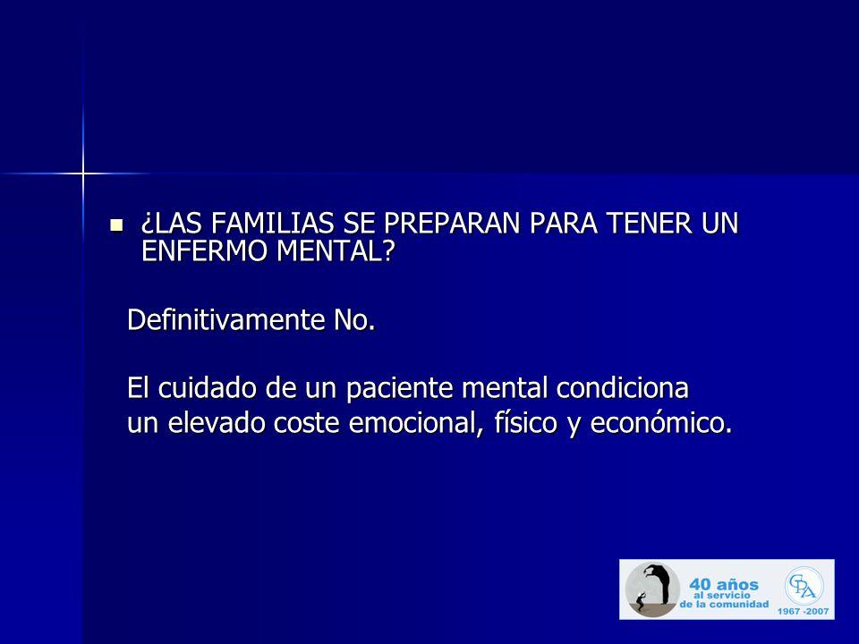 PSICOEDUCACIÓN DE LA FAMILIA ¿Su familia...¿Su familia...