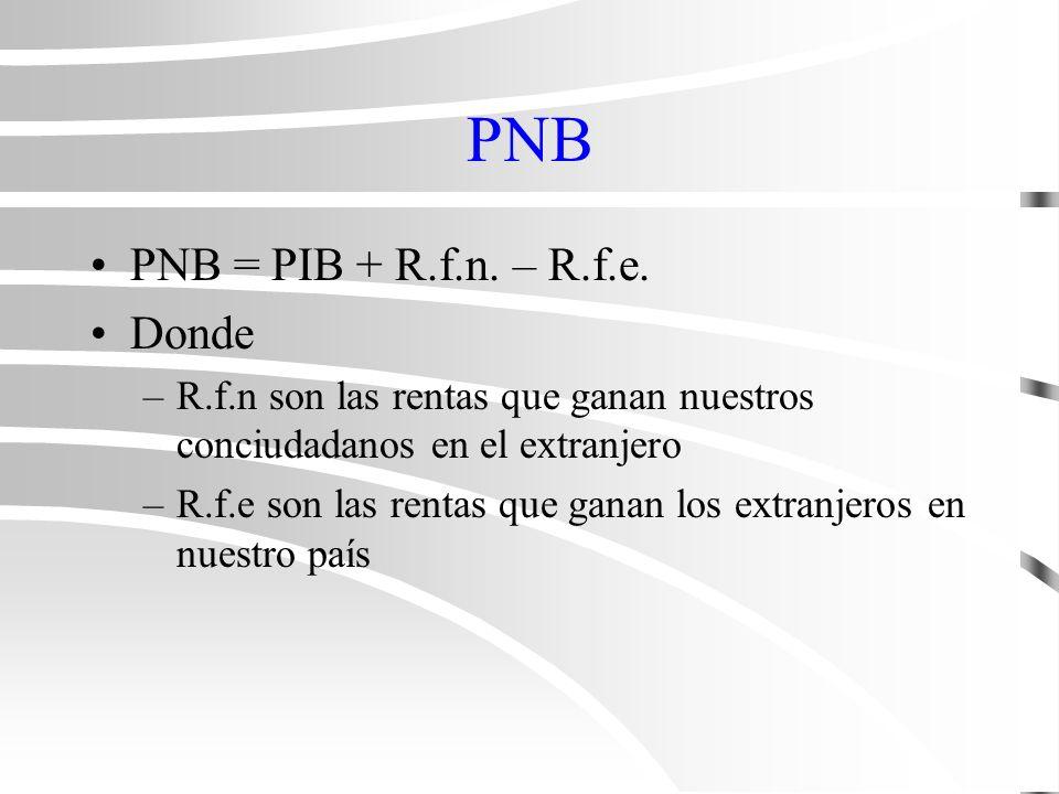 Indicadores Indicadores de renta –Producto interior bruto (PIB) –Producto nacional bruto (PNB) –Producto nacional neto (PNN) –Renta nacional (RN) –Renta personal (RP) –Renta personal disponible (RPD)