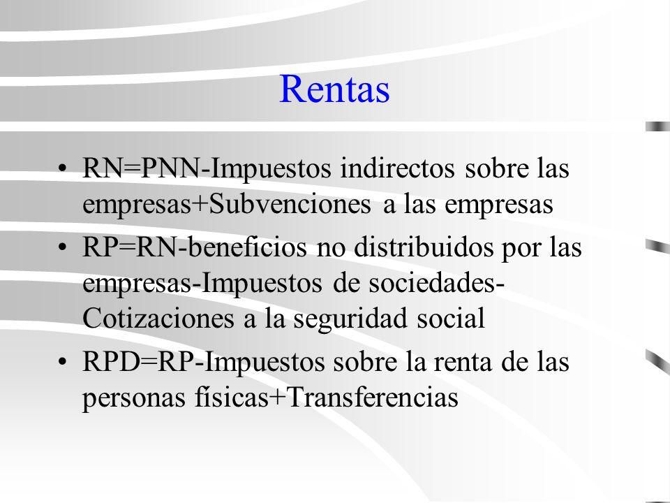 PNN PNN=PNB-Depreciación La depreciación es el desgaste del stock de capital de la economía Depreciación = consumo de capital fijo (en contabilidad nacional)