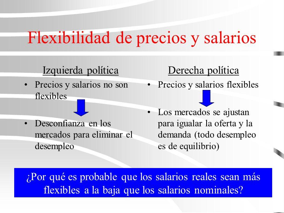 Controversias macroeconómicas EconomistasPolíticos