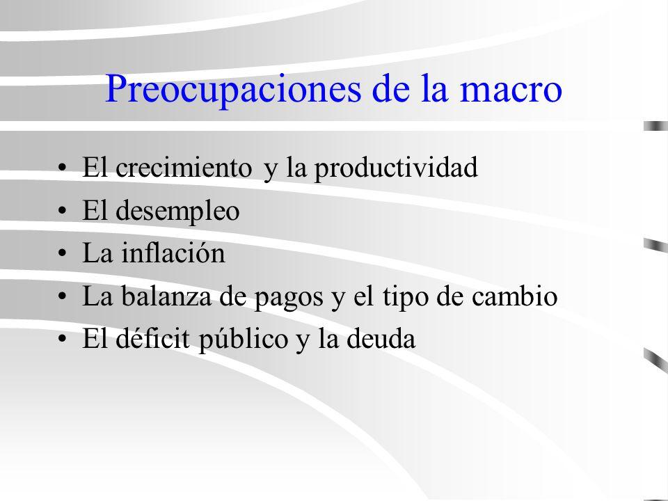 Mercado factores productivos Mercado bienes y servicios OFRECEN FACTORES PRODUCTIVOS OFRECEN BIENES Y SERVICIOS PAGO A LOS FACTORES PRODUCTIVOS PAGO DE LOS BIENES IMPUESTOS SUBVENCIONES Y TRANSFERENCI AS