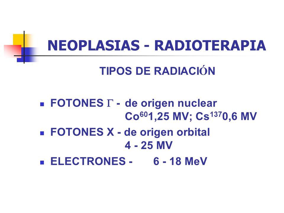 NEOPLASIAS - RADIOTERAPIA TIPOS DE RADIACI Ó N FOTONES - de origen nuclear Co 60 1,25 MV; Cs 137 0,6 MV FOTONES X - de origen orbital 4 - 25 MV ELECTR