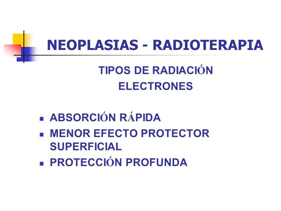 NEOPLASIAS - RADIOTERAPIA TIPOS DE RADIACI Ó N ELECTRONES ABSORCI Ó N R Á PIDA MENOR EFECTO PROTECTOR SUPERFICIAL PROTECCI Ó N PROFUNDA