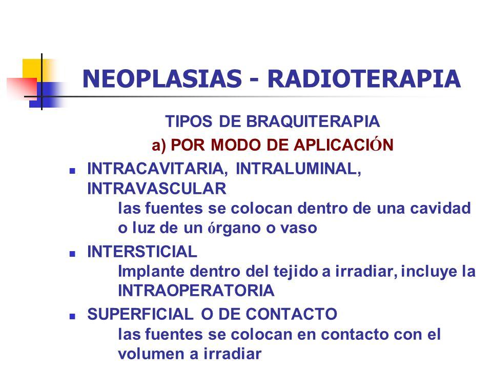 NEOPLASIAS - RADIOTERAPIA TIPOS DE BRAQUITERAPIA a) POR MODO DE APLICACI Ó N INTRACAVITARIA, INTRALUMINAL, INTRAVASCULAR las fuentes se colocan dentro