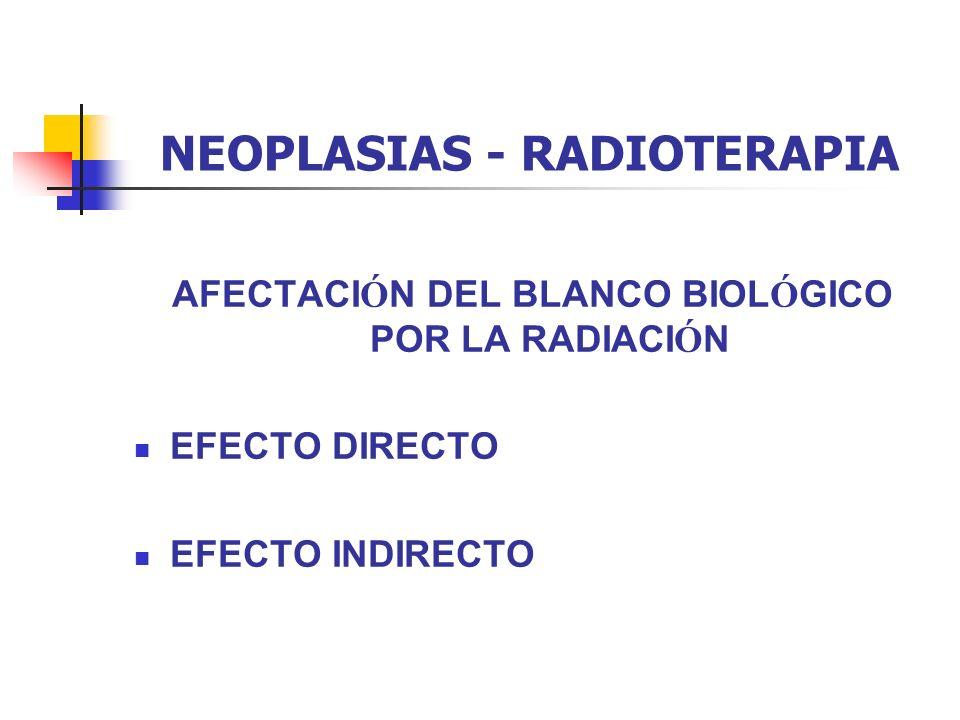 NEOPLASIAS - RADIOTERAPIA AFECTACI Ó N DEL BLANCO BIOL Ó GICO POR LA RADIACI Ó N EFECTO DIRECTO EFECTO INDIRECTO