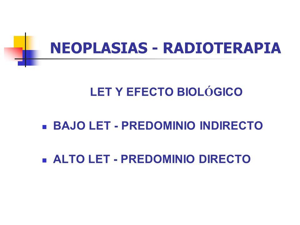 NEOPLASIAS - RADIOTERAPIA LET Y EFECTO BIOL Ó GICO BAJO LET - PREDOMINIO INDIRECTO ALTO LET - PREDOMINIO DIRECTO