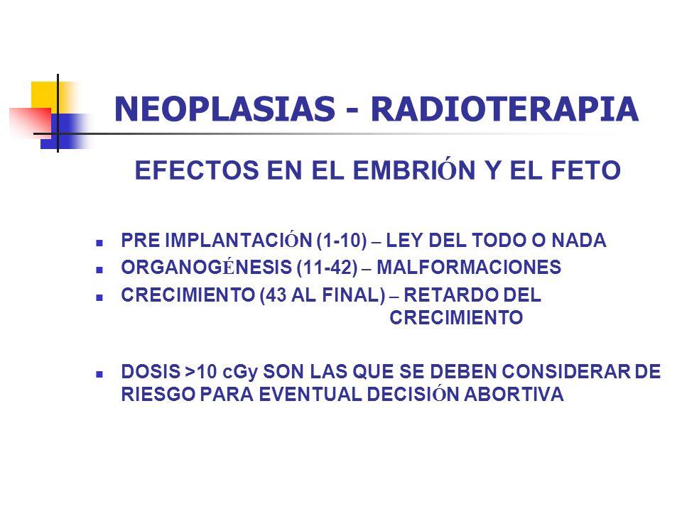 NEOPLASIAS - RADIOTERAPIA EFECTOS EN EL EMBRI Ó N Y EL FETO PRE IMPLANTACI Ó N (1-10) – LEY DEL TODO O NADA ORGANOG É NESIS (11-42) – MALFORMACIONES C