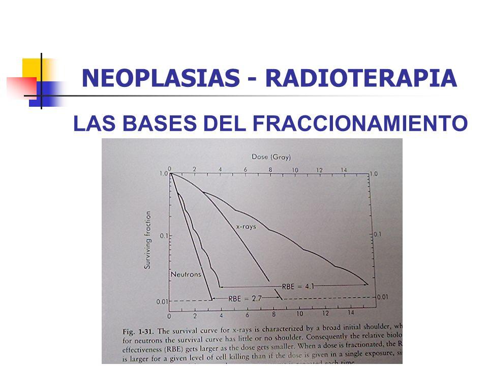 NEOPLASIAS - RADIOTERAPIA LAS BASES DEL FRACCIONAMIENTO
