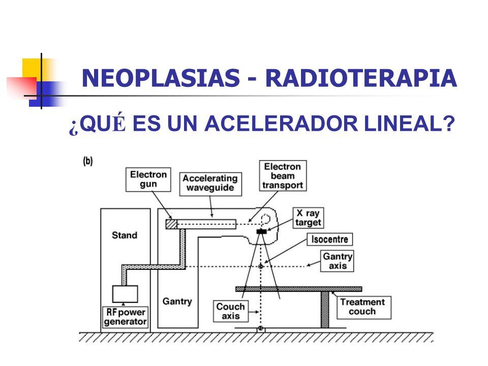 NEOPLASIAS - RADIOTERAPIA ¿ QU É ES UN ACELERADOR LINEAL?