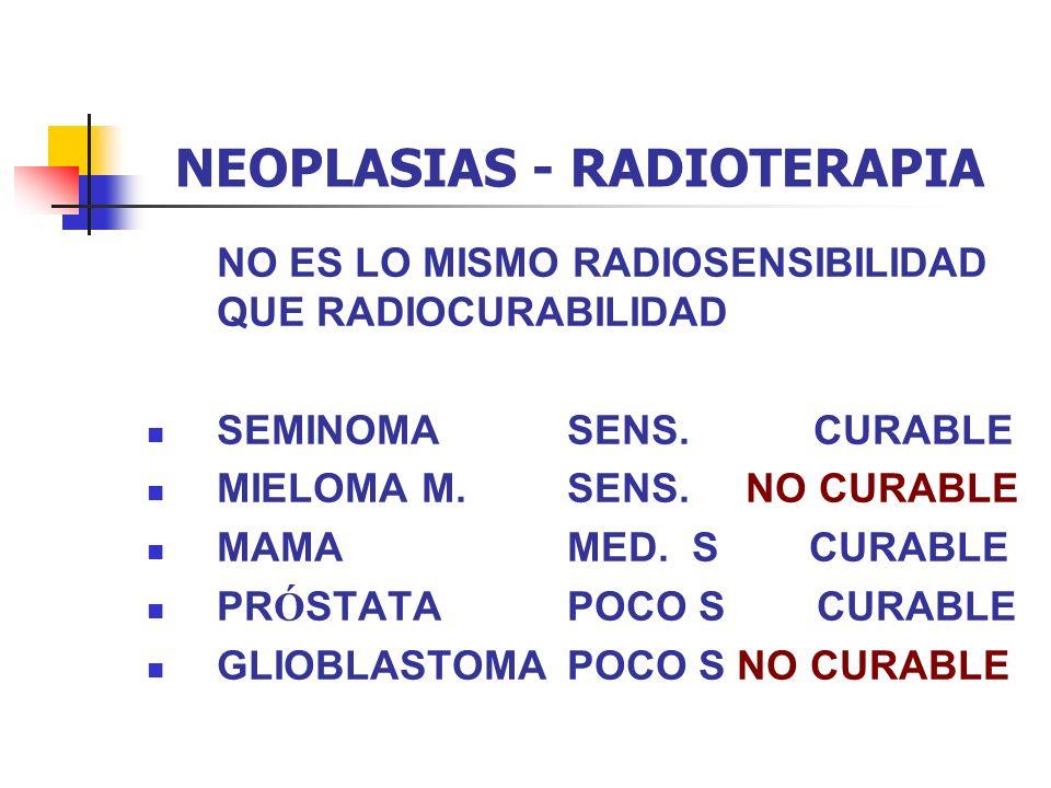 NEOPLASIAS - RADIOTERAPIA NO ES LO MISMO RADIOSENSIBILIDAD QUE RADIOCURABILIDAD SEMINOMASENS. CURABLE MIELOMA M.SENS. NO CURABLE MAMAMED. S CURABLE PR