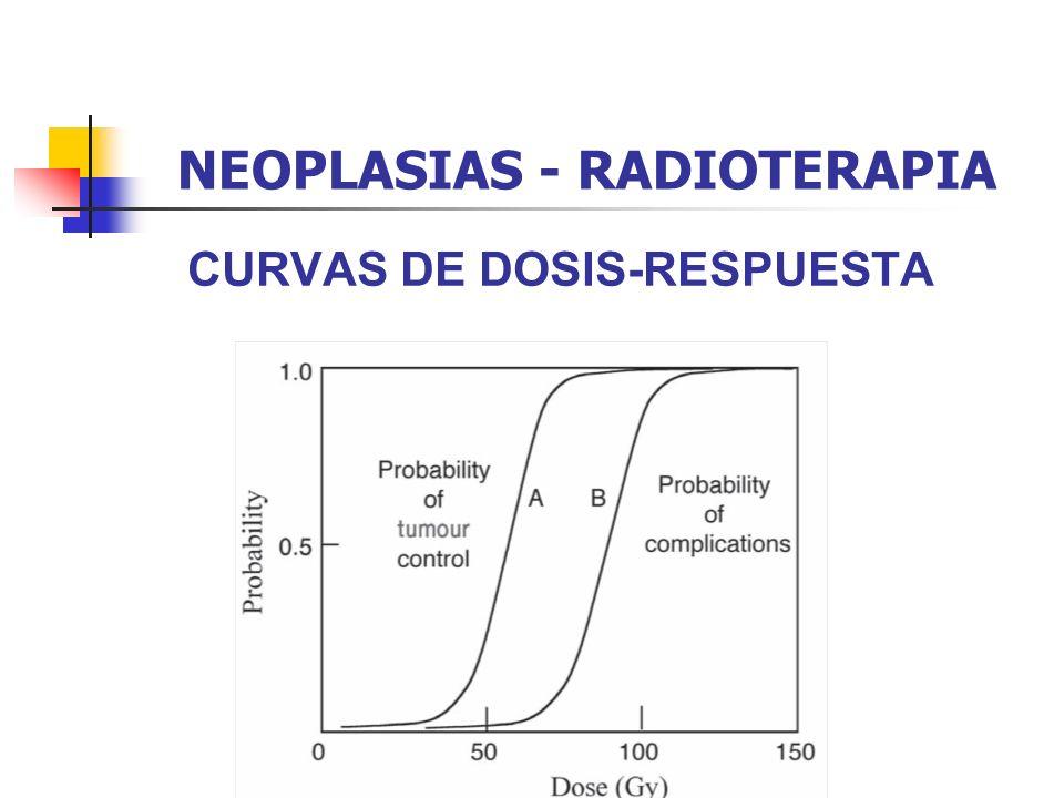 NEOPLASIAS - RADIOTERAPIA CURVAS DE DOSIS-RESPUESTA