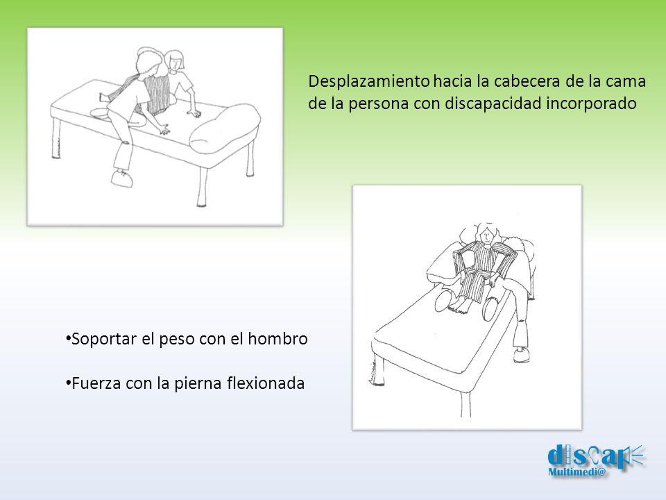Desplazamiento hacia la cabecera de la cama de la persona con discapacidad incorporado Soportar el peso con el hombro Fuerza con la pierna flexionada