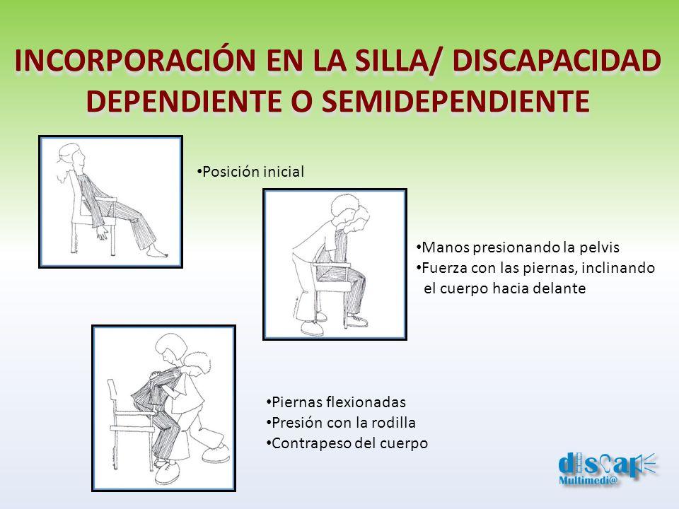 INCORPORACIÓN EN LA SILLA/ DISCAPACIDAD DEPENDIENTE O SEMIDEPENDIENTE INCORPORACIÓN EN LA SILLA/ DISCAPACIDAD DEPENDIENTE O SEMIDEPENDIENTE Posición i
