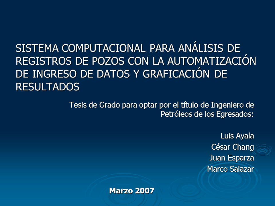 TEMARIO DE LA TESIS 1.Necesidad del desarrollo de este Sistema Computacional 2.