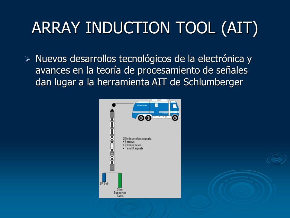 ARRAY INDUCTION TOOL (AIT) Nuevos desarrollos tecnológicos de la electrónica y avances en la teoría de procesamiento de señales dan lugar a la herrami