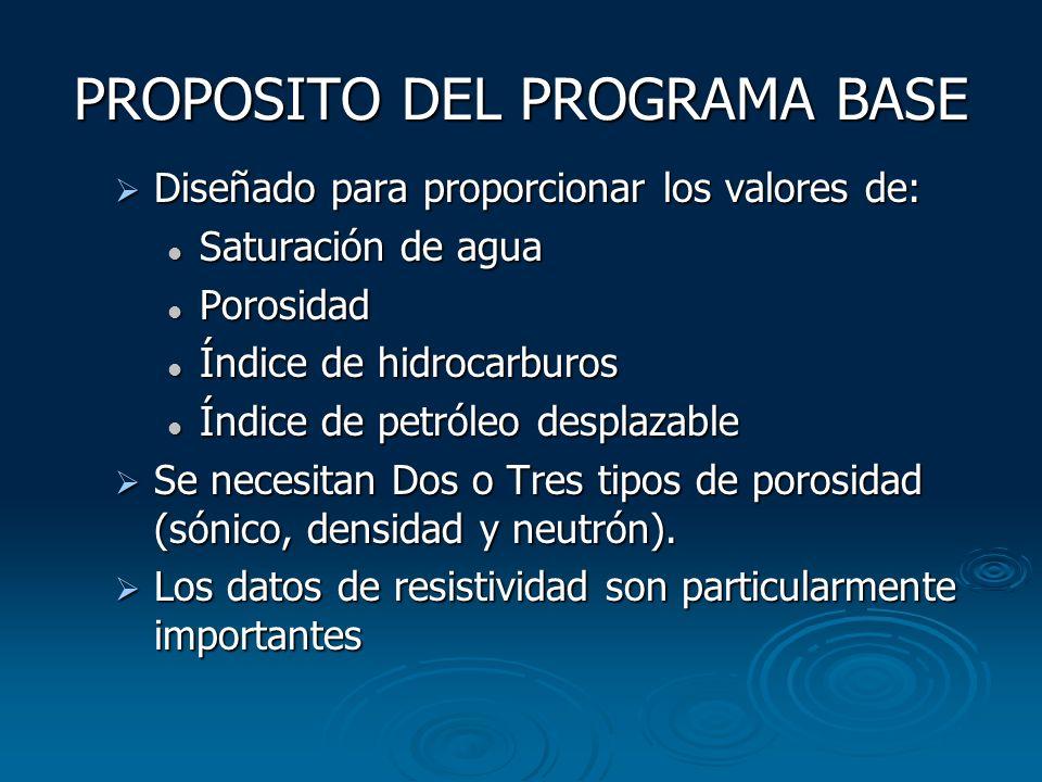 PROPOSITO DEL PROGRAMA BASE Diseñado para proporcionar los valores de: Diseñado para proporcionar los valores de: Saturación de agua Saturación de agu