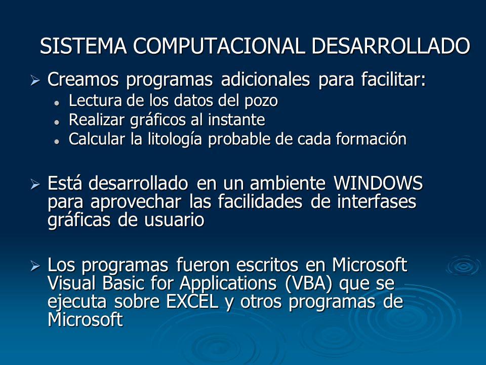 SISTEMA COMPUTACIONAL DESARROLLADO Creamos programas adicionales para facilitar: Creamos programas adicionales para facilitar: Lectura de los datos de