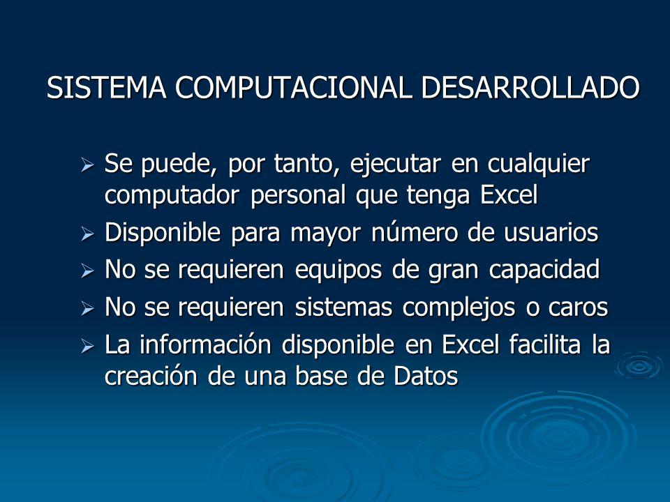SISTEMA COMPUTACIONAL DESARROLLADO Se puede, por tanto, ejecutar en cualquier computador personal que tenga Excel Se puede, por tanto, ejecutar en cua