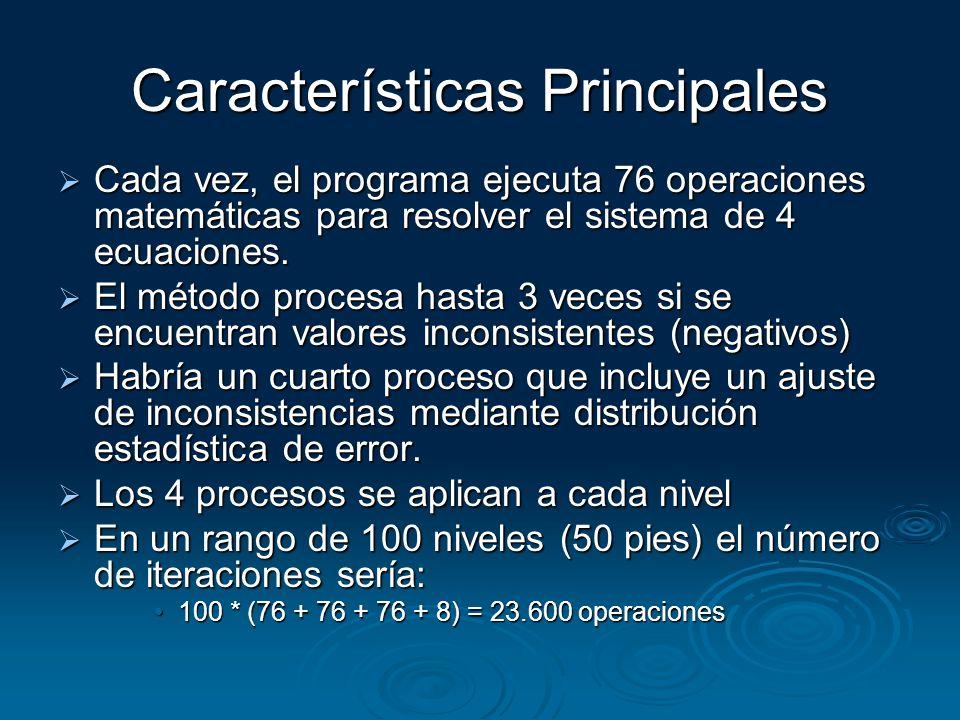 Características Principales Cada vez, el programa ejecuta 76 operaciones matemáticas para resolver el sistema de 4 ecuaciones. Cada vez, el programa e